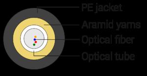 Contruction of outdoor aerial fiber optic cable Flex A-D(ZN-AY)2Y-XE-0.5KN. UTEX UKRAINE cables