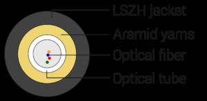 Contruction of outdoor and indoor aerial fiber optic cable Flex A/J-D(ZN-AY)HXE- 0.5KN