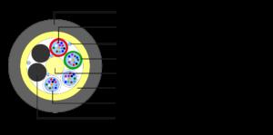 Aerial Flex A-DQ(ZN-GY)2Y-XTYE-2.0KN cable