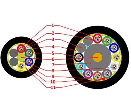 схема -27..29- U22PxC